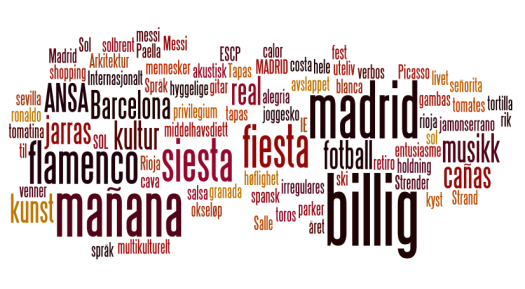ANSA Spanias wordcloud